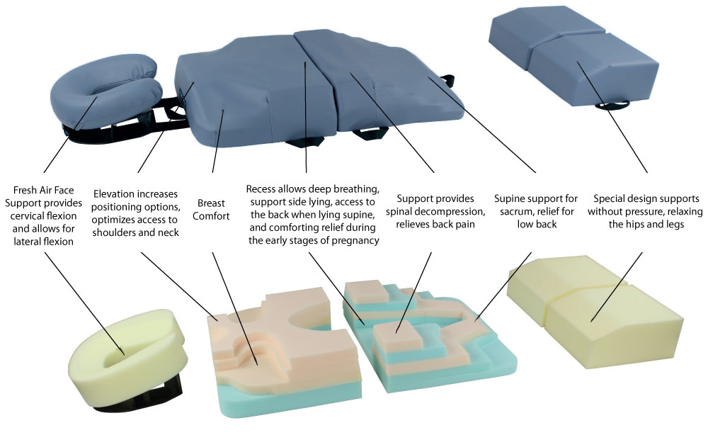 bodycushion-foam-info-graphic.jpg