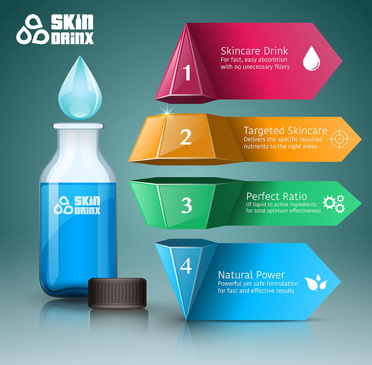 12 x Skin Brightening Drinkable Supplement