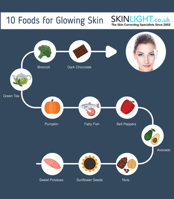 The 10 Best Foods For Glowing Skin
