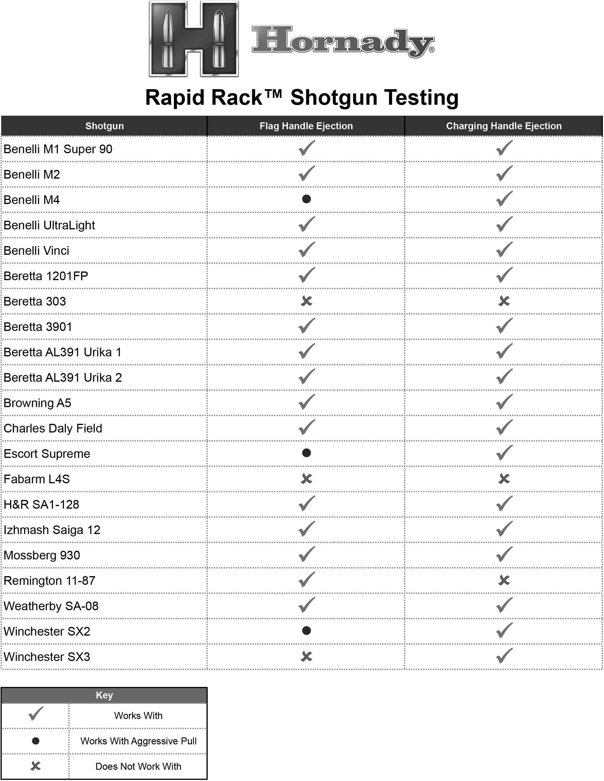 rapid-rack-shotgun-testing.jpg