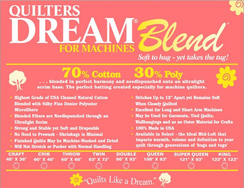 Quilters Dream Batting Dream Blend for Machines 70/30 Cotton/Polyester Select Midloft