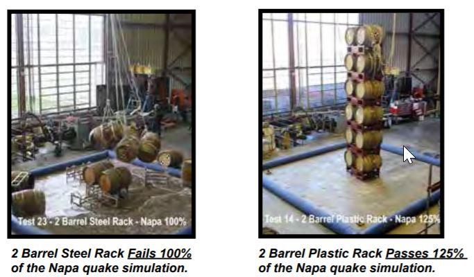 UC Berkeley Seismic Testing of Plastic Wine Barrel Racks