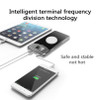 Quick Charge Wireless Power Bank Dual USB Power Bank 30000mAh Wireless Charger Powerbank External Portable