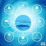 Sensory Deprivation: Benefits!