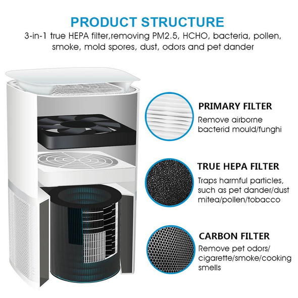 Air Purifier with HEPA Filter Ionizer Remove Formaldehyde Smoke Dust Odor Air Wash Cleaning For  Household Air Cleaner