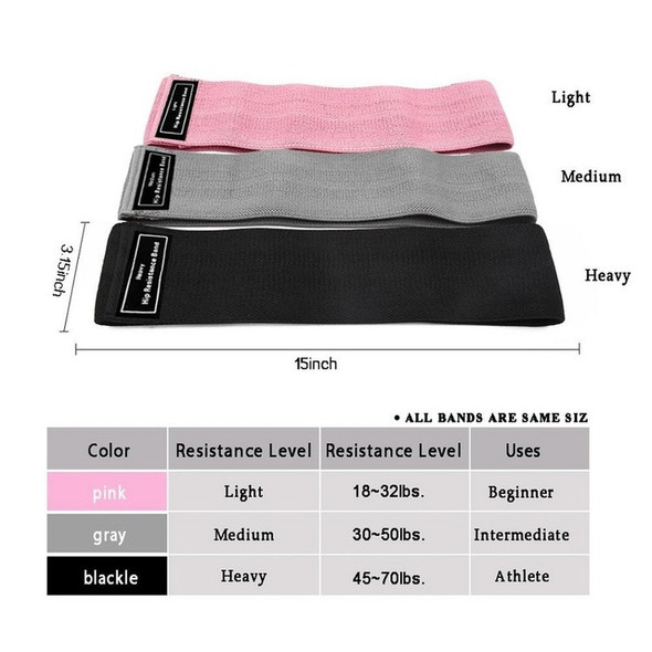 Resistance Bands 3-Piece Set Fitness Rubber Band Expander Elastic Bands for Fitness Exercise Band Home Workout Fitness Equipment