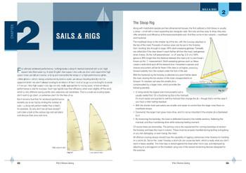 RYA Offshore Sailing (G87)