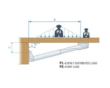 Roca Aluminium Telescopic Folding Table Support  402mm -  384525