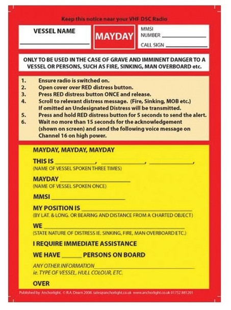 Emergency Mayday Card