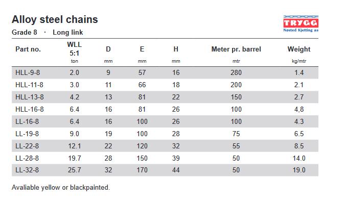 chain-gunnebo-grade-80-long-link-specs.png