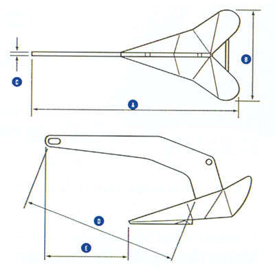 delta-anchor-dimensions.jpg
