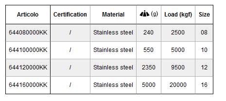 kong-fixed-stainless-steel-connector-swivel-specs.png