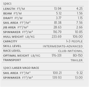 laser-vago-specs.png