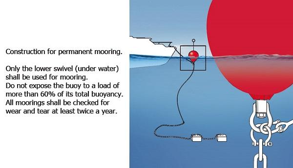 mooring-buoy-info-1.jpg