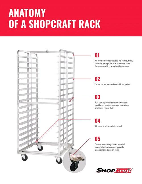 Anatomy of a Shopcraft rack