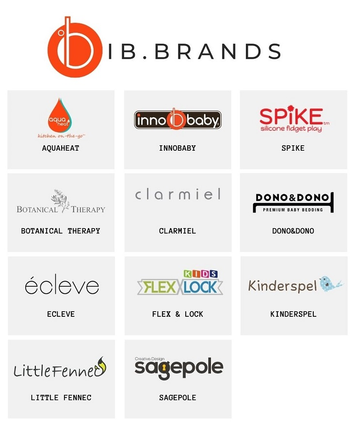 ibmoms-about-our-brand-channels-1000x1500px.jpg