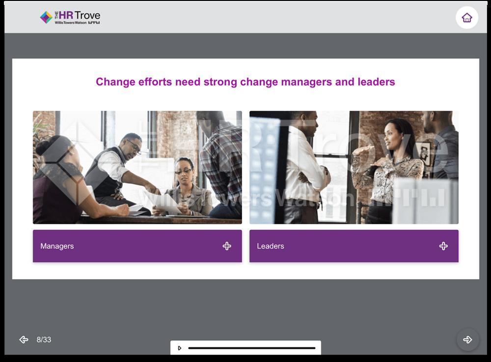 Thumbnail image for Change Leadership 101 Training Information Example
