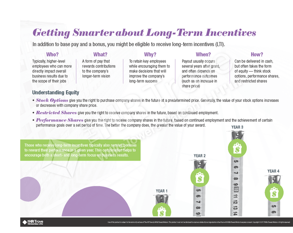 Thumbnail image for  Getting Smarter about Long-Term Incentives Handout (Watermarked)