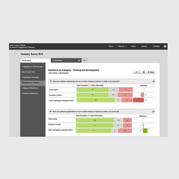 Thumbnail image for Willis Towers Watson Pulse Software 3