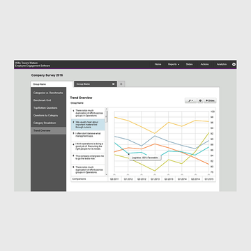 Thumbnail image for Willis Towers Watson Pulse Software 4