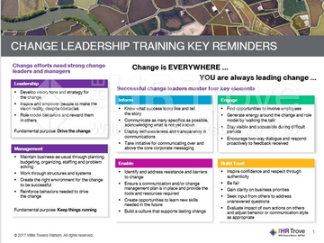 Thumbnail image for Change Leadership 101 Training Participant Quick Reference Example