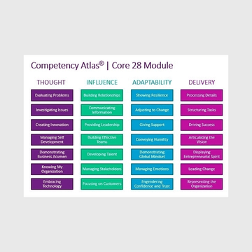 Thumbnail image for Competency Atlas Quick Start Bundle -- Customer Service 1