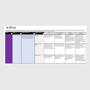 Thumbnail image for Competency Atlas Quick Start Bundle -- Efficiency 3