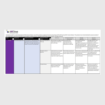 Thumbnail image for Competency Atlas Quick Start Bundle -- Quality 3