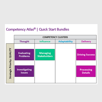 Primary thumbnail image for video Competency Atlas Quick Start Bundle -- Quality https://videos.sproutvideo.com/embed/4c9adeb71e1fe9c8c4/ec63a440f5dc4c63