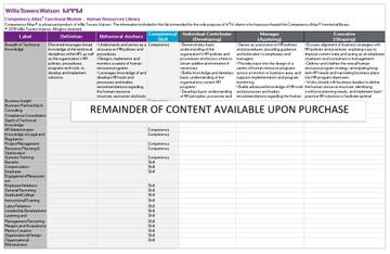 HR Function Sample Image