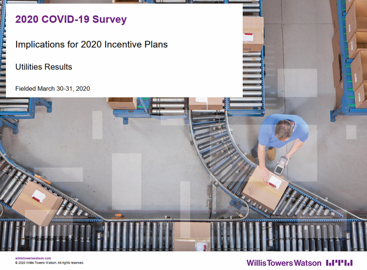Implications for 2020 Incentive Plans & Sales Compensation COVID19 Survey