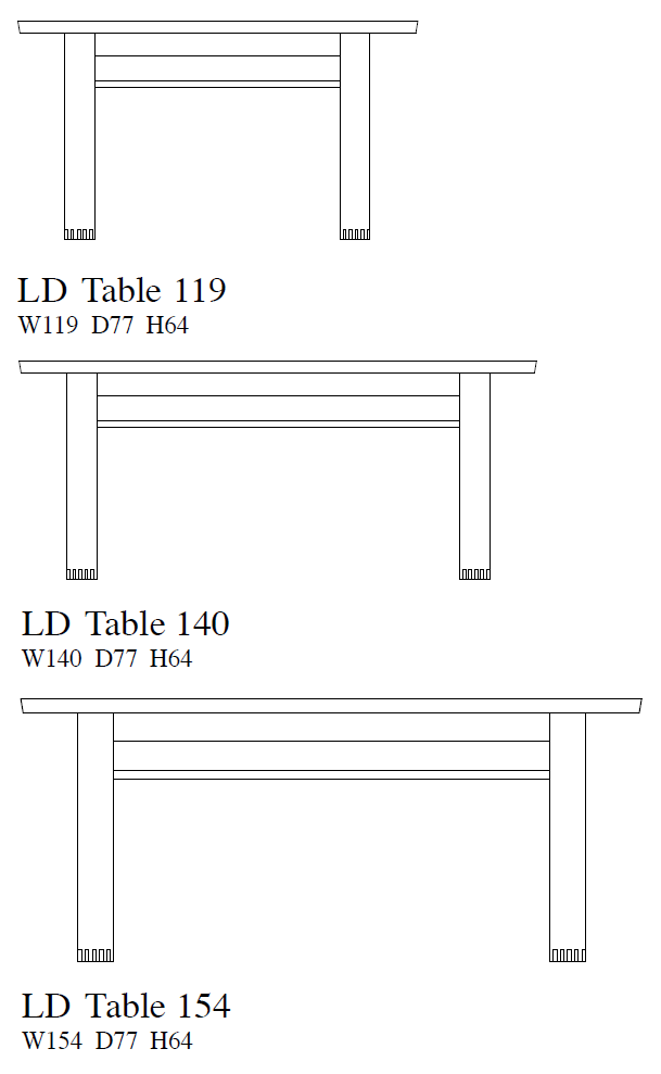 bis-ld-table.png