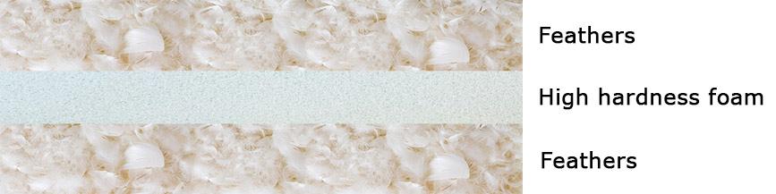 corretto-headrest-foam.jpg