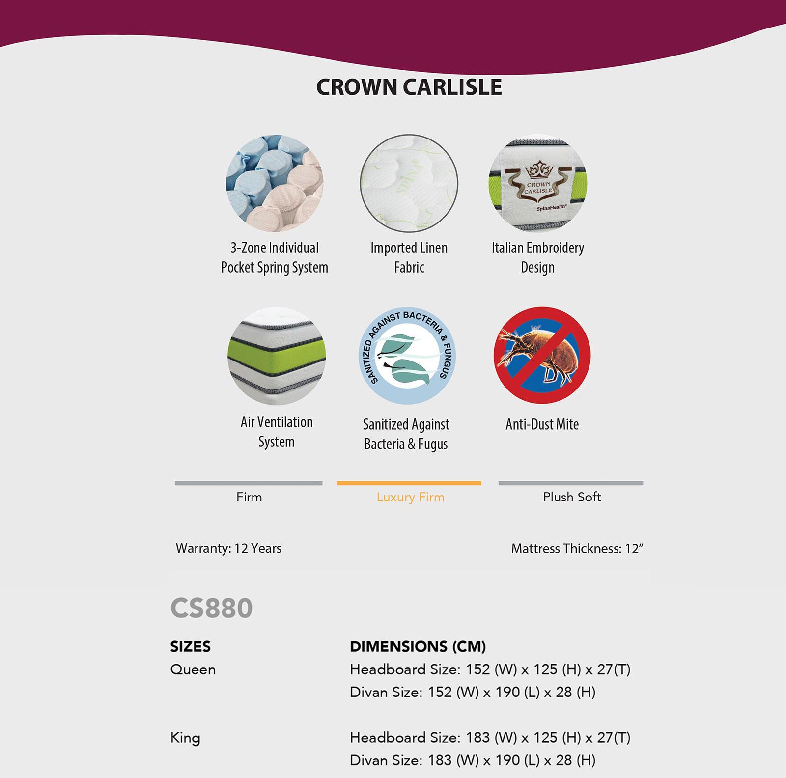 gn-crown-details1.jpg