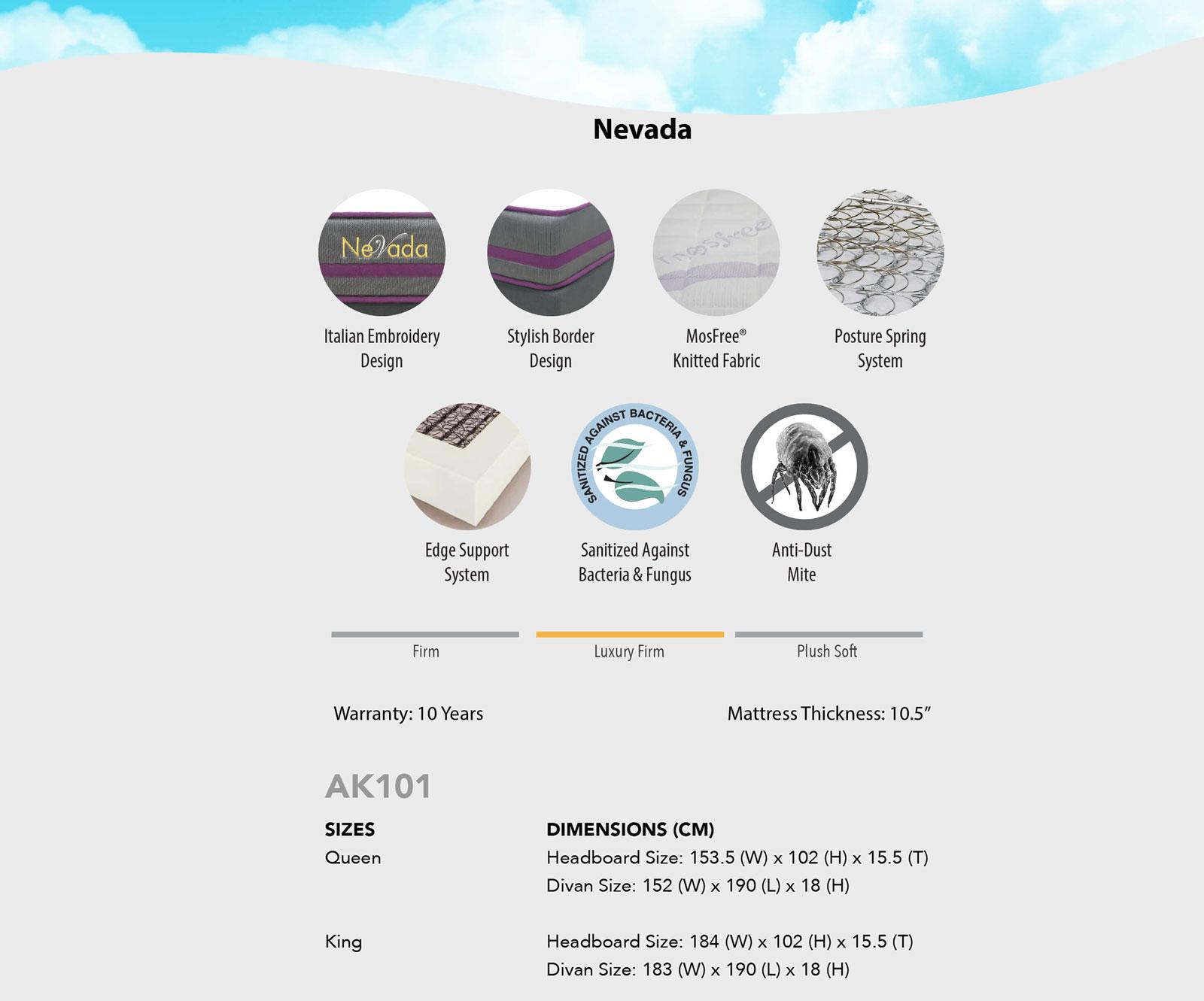 gn-nevada-details.jpg