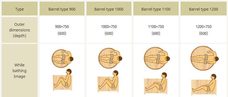 hinoki-bath-barrel-4.jpg