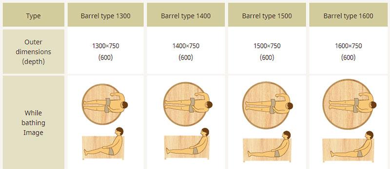hinoki-bath-barrel-5.jpg