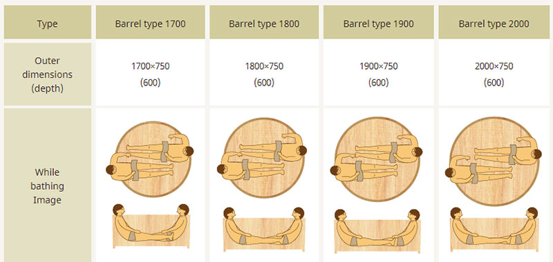 hinoki-bath-barrel-6.jpg