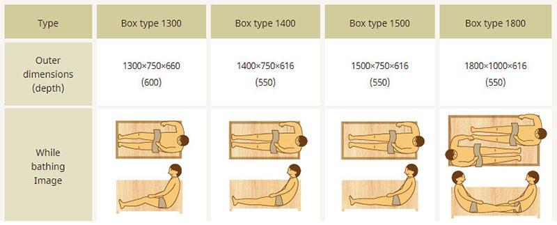 hinoki-bath-box-4.jpg