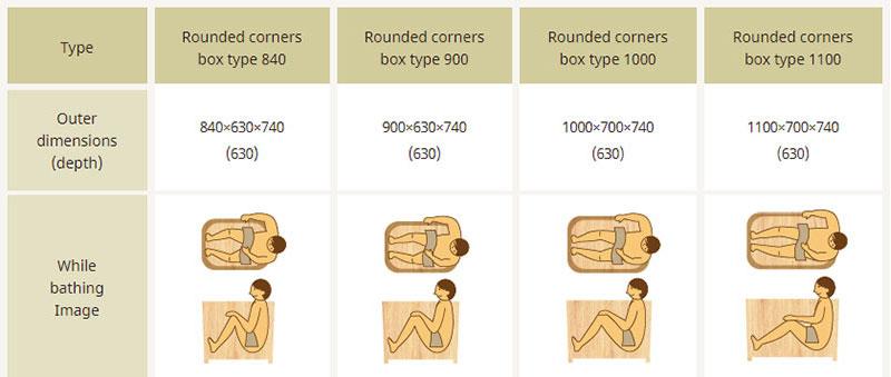 hinoki-bath-rounded-corners-3r.jpg