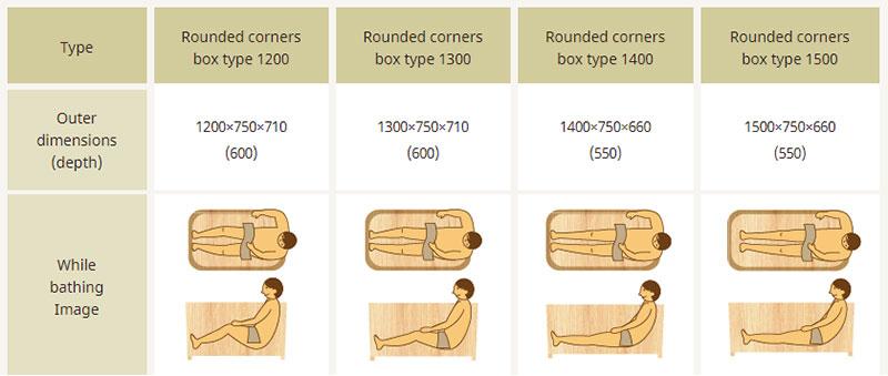 hinoki-bath-rounded-corners-4r.jpg
