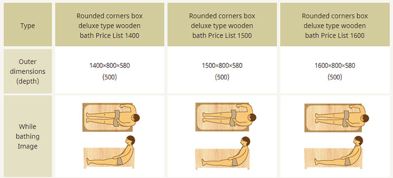 hinoki-bath-rounded-corners-box-deluxe-2.jpg
