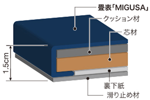migusa-spec.jpg