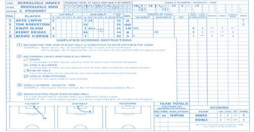 Soccer Scorebook (SCSRCP)