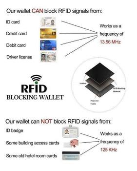 InventCase PU Leather RFID Blocking Passport / ID Card / Money Wallet Organiser Holder Case Cover for Germany / Deutschland / German Passports - Black