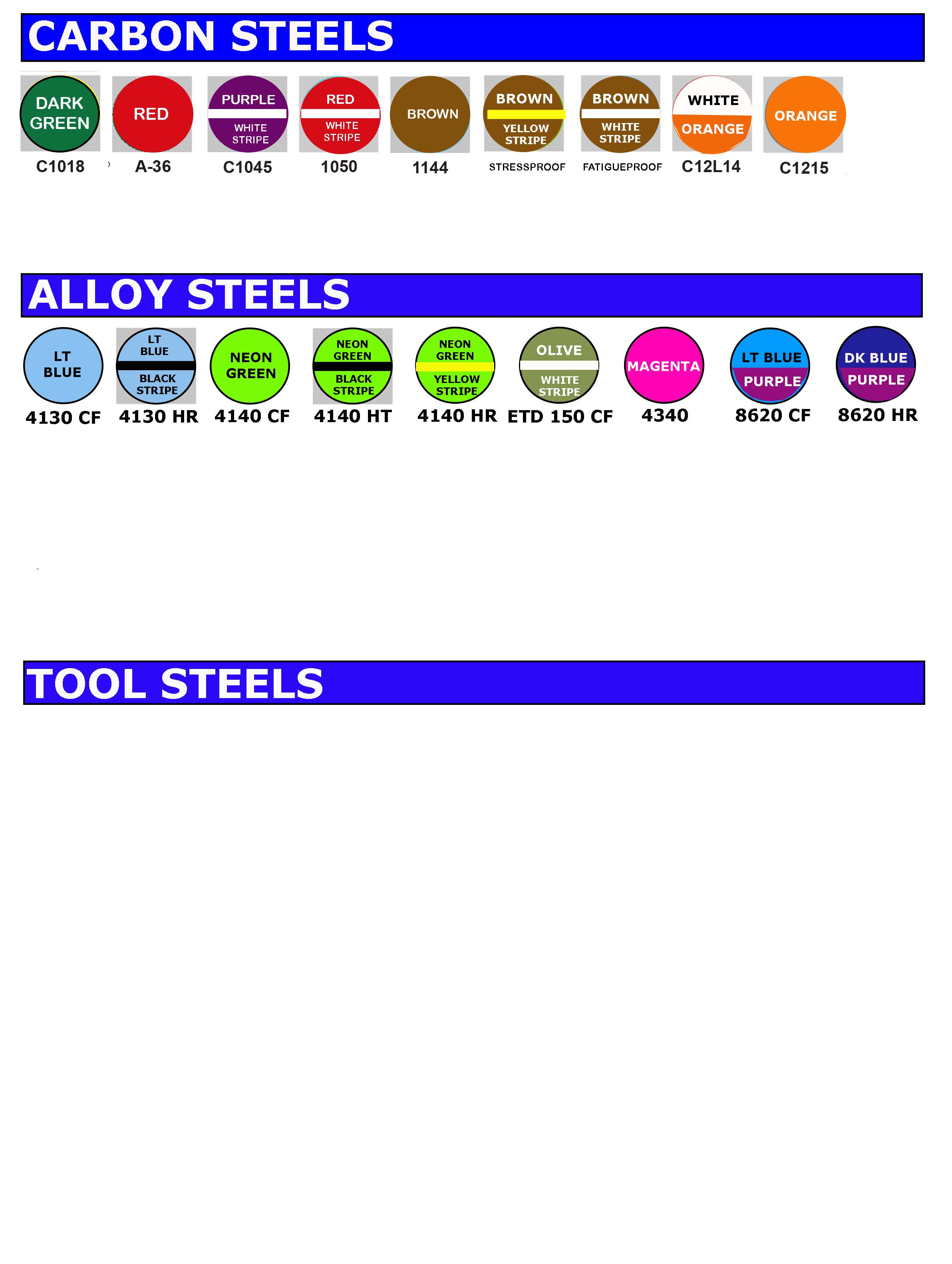 color-codes-steel-3-20-19.jpg