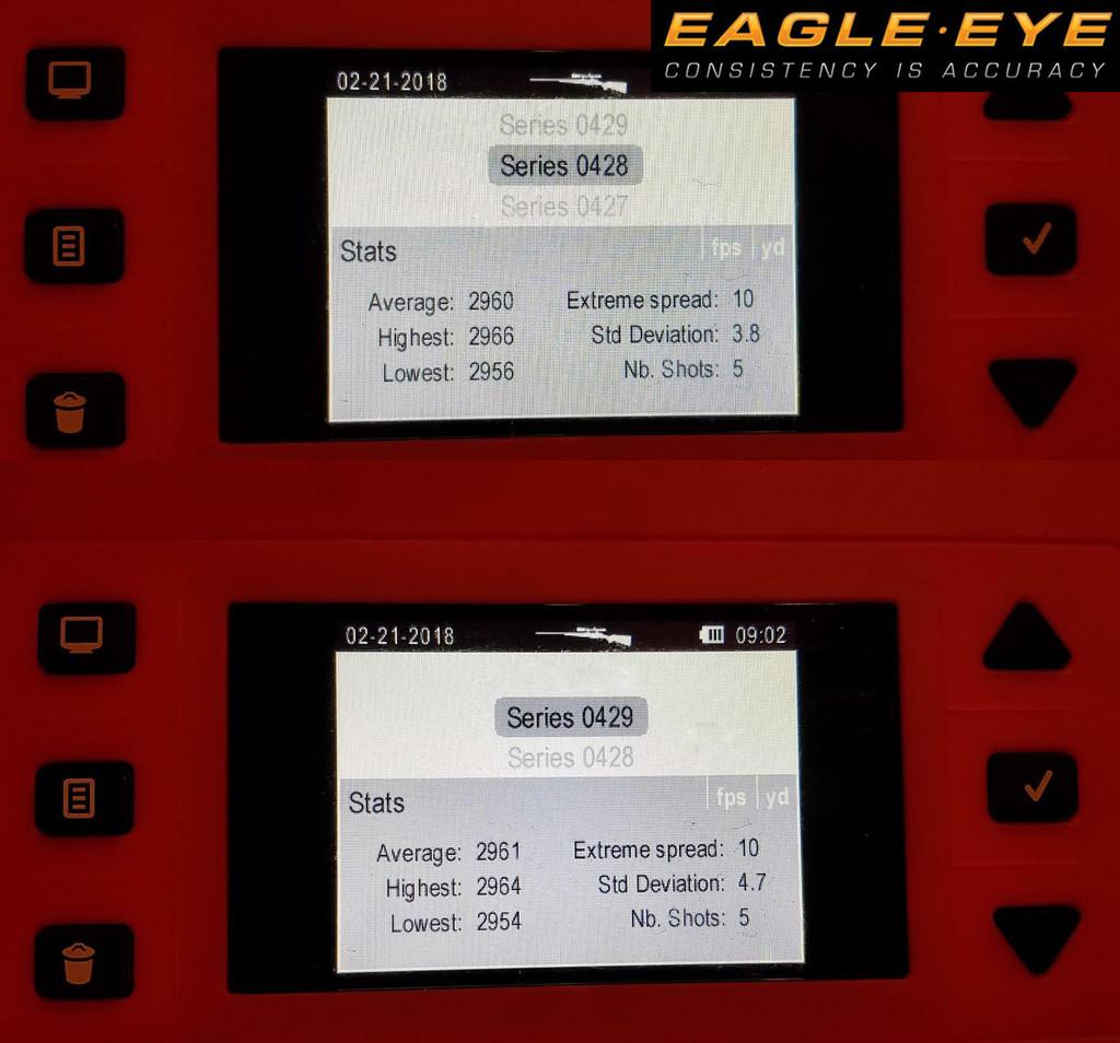 Eagle Eye 6.5 Creedmoor 130gr OTM Chronograph  - Consistency is Accuracy