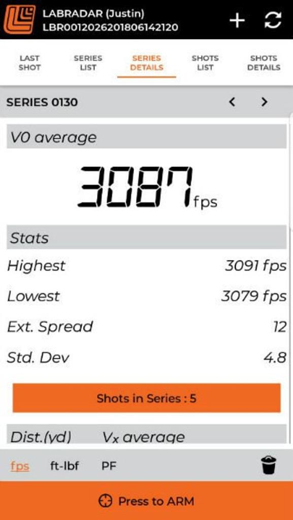 Loaded Eagle Eye 6mm Creedmoor Precision Match 105gr Hybrid Ammunition Chronograph Test