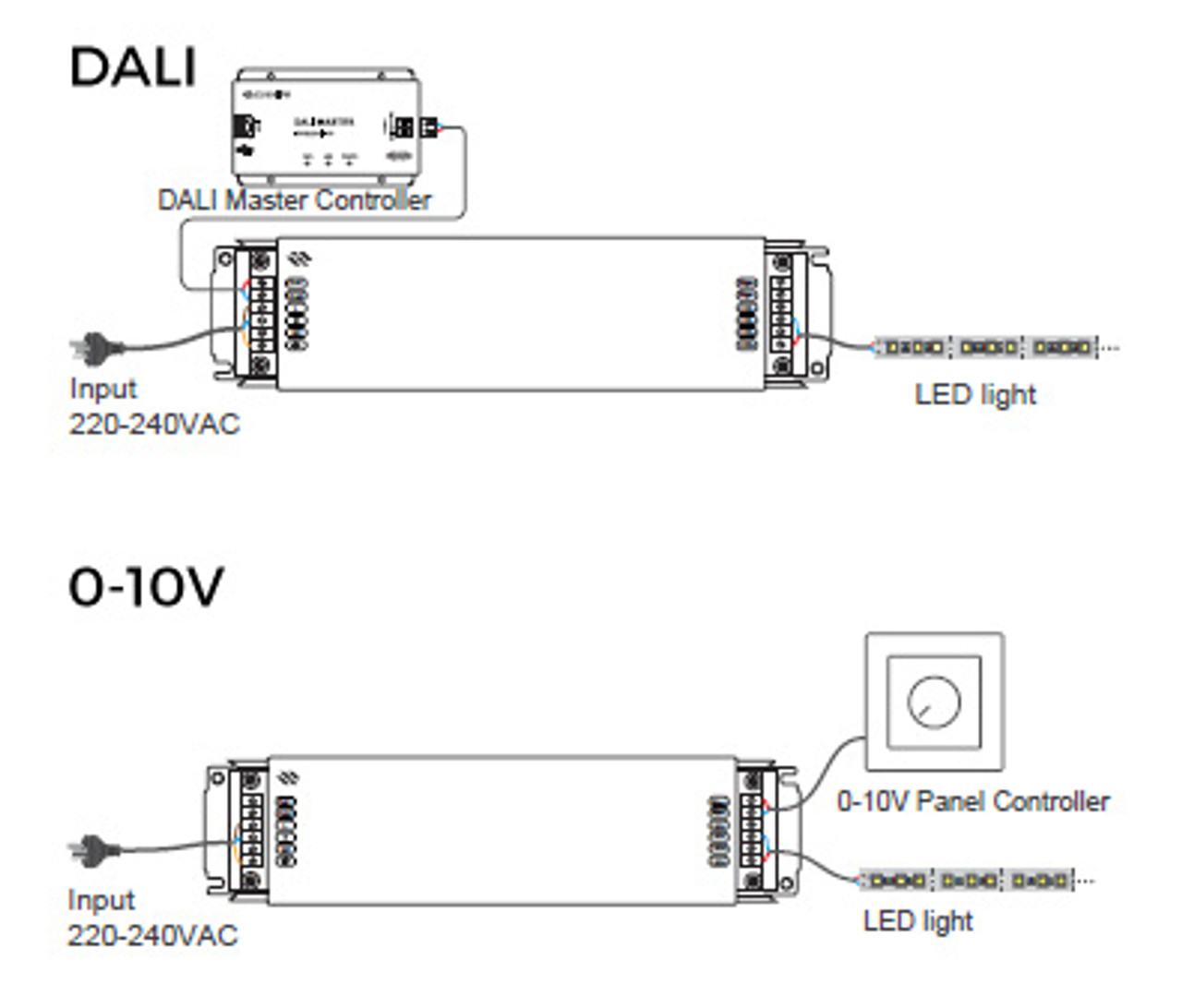 Dali Dimmable Premium Tagra® 12V Power Supply for LED