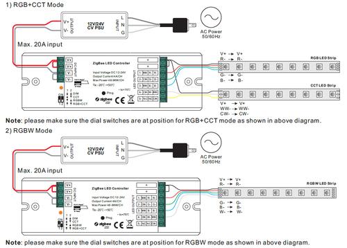 Smart Home 5-in-1 Zigbee Receiver Controller